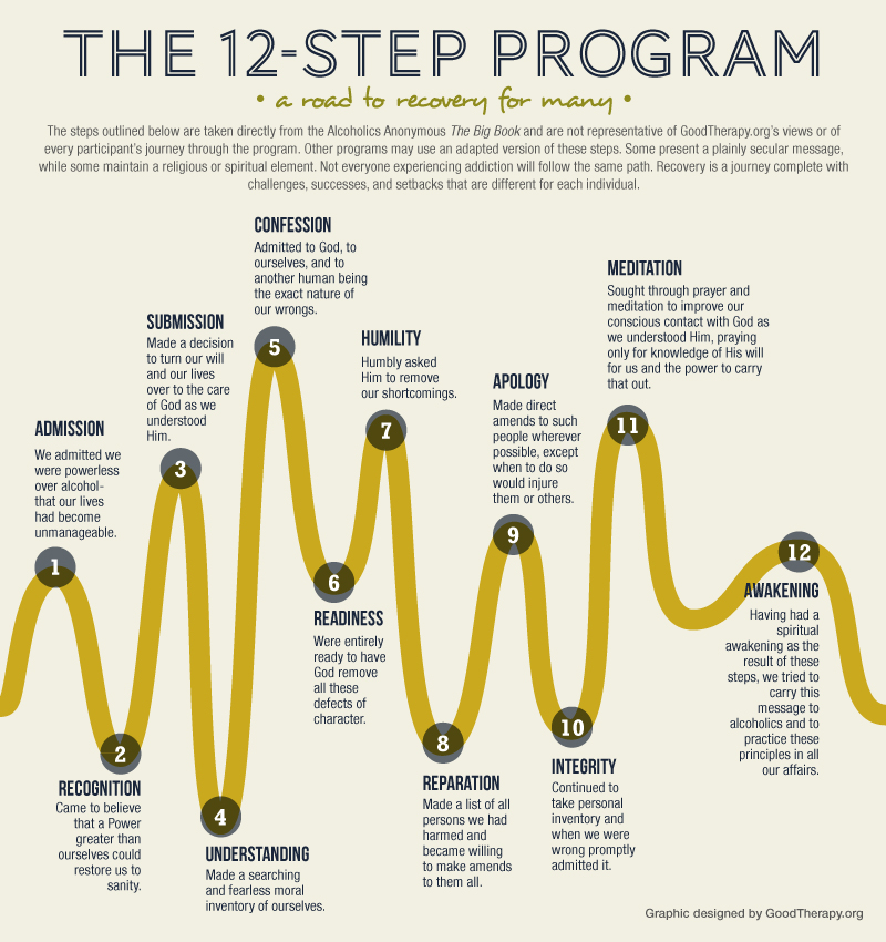 12-steps.3